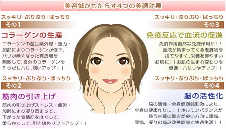 上田式美容鍼灸®美容鍼がもたらす4つの美顔効果イラスト